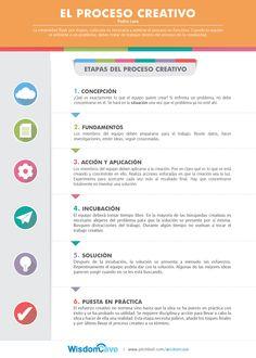 OZO alquimia educativa www.ozodesign.com.ar