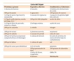 dieta detox 7 días argentina)