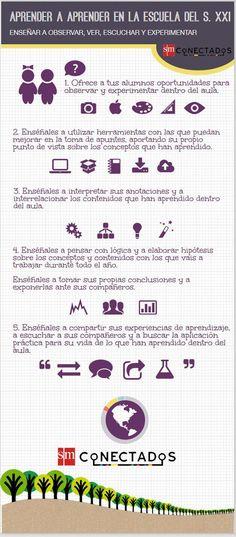 AprenderaAprenderEscuelaSigloXXI-Infografía-BlogGesvin