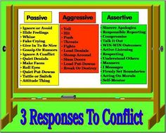 """Passive Aggressive, and Assertive responses to conflict. Passive is so ANNOYING. Shoot for assertive! Especially avoid the """"ignore"""". Flat. Out. Rude"""