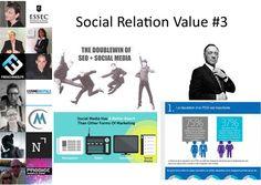 Magali Lin @MagaliLin  Social Relation Value #3 : 'The doublewin of SEO + Social Media' http://newsblog.paris/magalilin/2015/08/10/social-relation-value-3/ … #socialmedia #seo