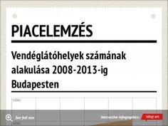 Infographic: Piacelemzés -