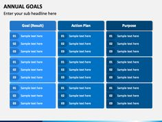 We offer you the Annual Goals PPT to make your job easier and help you present a stunning slideshow within minutes.