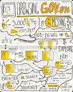 """Sketchnotes from UXCL13 """"Browsing Gov.uk"""" talk by @henryhadlow, 31 August 2013   Flickr - Photo Sharing!"""