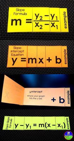 Flippables for an Algebra interactive notebook- Slope, Slope-Intercept, Point-Slope