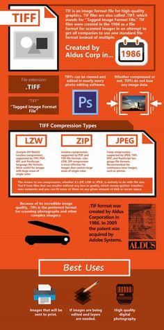 TIFF-file-image-format-infographic