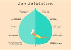 """This yoga sequence is called a """"Sun Salutation"""".... - Collective Evolution"""