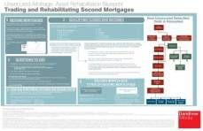 CoachingLite™ - Multi-payment Options