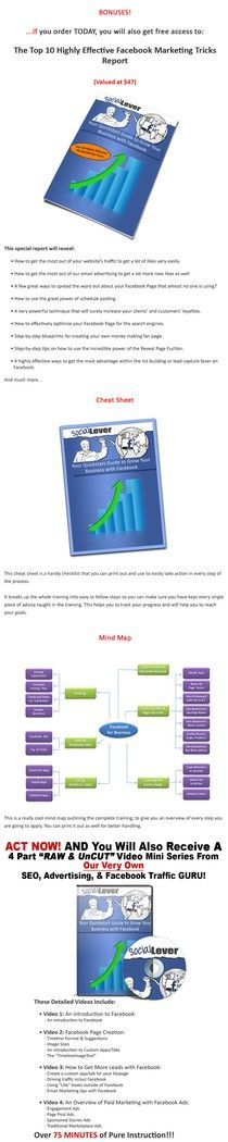 """Limited Special Offer: Get FB Business in Box"" Monster PLR for Dirt Cheap"