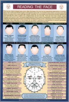 Reading the Face - فراسة الوجه