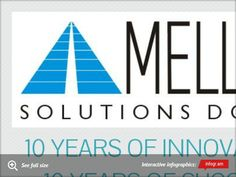 Infographic: 10 years of innovation