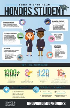 Benefits Of Becoming An Honors Student Honor Student, College Admission, Group Activities, College Life, College Students, Infographics, University, Learning, Infographic