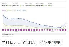 Facebookページ運用で重要な話題にしている人について | A!@attrip    (via http://attrip.jp/65395 )