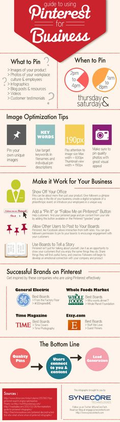Pinterest and your business!