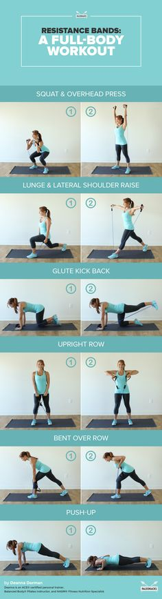 Resistance Bands: A Full-Body Workout