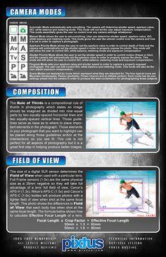Photography cheat sheet 2