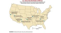 location of the U.S. Nuclear Weapons arsenal - Google Search