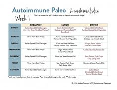 Autoimmune Paleo 2-Week Meal Plan! | Autoimmune Paleo