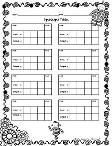 In-Bot/Out-Bot Robot - Input & Output Tables FREEBIE from Zephyr's Little Pond on TeachersNotebook.com (8 pages)