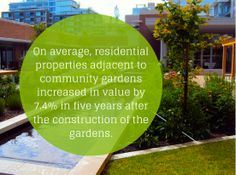 """Source: Green Infrastructure Ontario Coalition and Ecojustice. """"Health, Prosperity and Sustainability: The Case for Green Infrastructure in Ontario."""" 2013. PDF: ."""