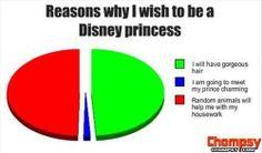 why i want to be disney princess