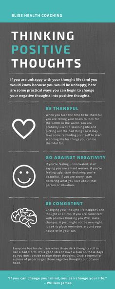 Negative thinking can impact your health in a negative way. Learn how to start taking your thoughts captive and gain control of your mind and body.