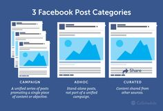 3 Different Types of Facebook Post Categories