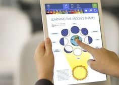 Paperless classroom using ipads
