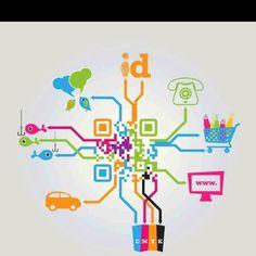 QR Code Creativo : Una rappresentazione dei collegamenti che effettua il Codice QR  - Creative QR code