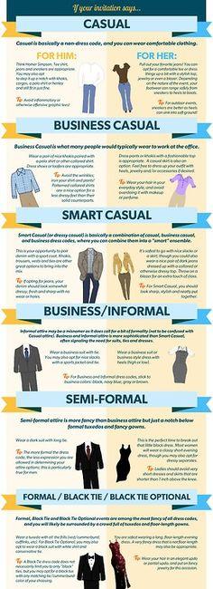 Dress Codes 101