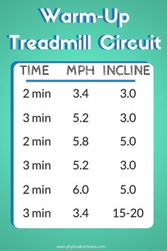 """This """"warm-up"""" treadmill workout can be just that - a 15-minute warm-up OR it could be a quick, effective, and challenging treadmill circuit. Try this the next time you are ready to work at the gym!"""