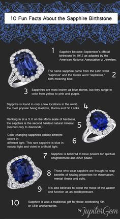 Today we're posting #10FunFacts you need to know about the #BlueSapphire