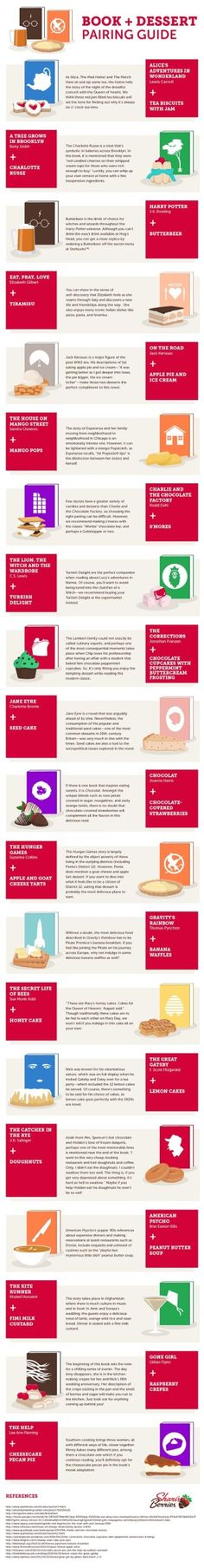 Book and dessert pairing guide - full infographic