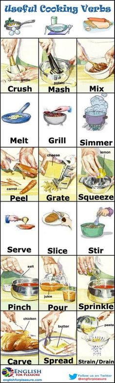 Useful pics for Cooking Verbs in English. Just need to translate in german – [Infographic] - English for Pleasure English Verbs, English Vocabulary Words, Learn English Words, English Writing, English Study, English Class, English Grammar, Food Vocabulary, English Tips