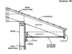 Hip And Valley Roof Design Google Search Holtsfield