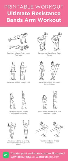 Lucrative image pertaining to printable resistance tube exercise chart