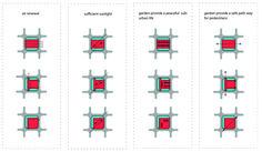 Yuwei 05_Interway Criteria