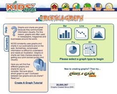 Create A Graph, a free online graph maker.