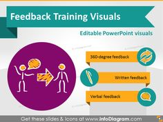 Feedback Training Visuals Toolbox, powerpoint slides that can be adapted to your  training.
