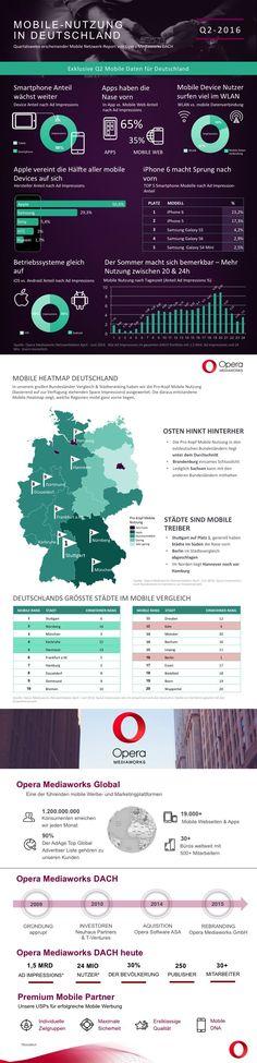 Mobil-Nutzung in Deutschland: Städte im Süden liegen vorn; der Osten hinkt hinterher