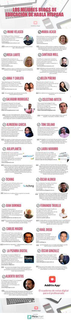 AYUDA PARA MAESTROS: Los mejores blogs de educación de habla hispana