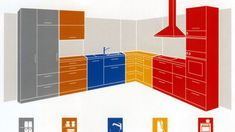 kitchen Organization Layout - Optimize Your Kitchen Layout with Work Zones. Kitchen Ikea, Kitchen Flooring, Kitchen And Bath, Kitchen Interior, New Kitchen, Kitchen Decor, Smart Kitchen, Kitchen Themes, Country Kitchen