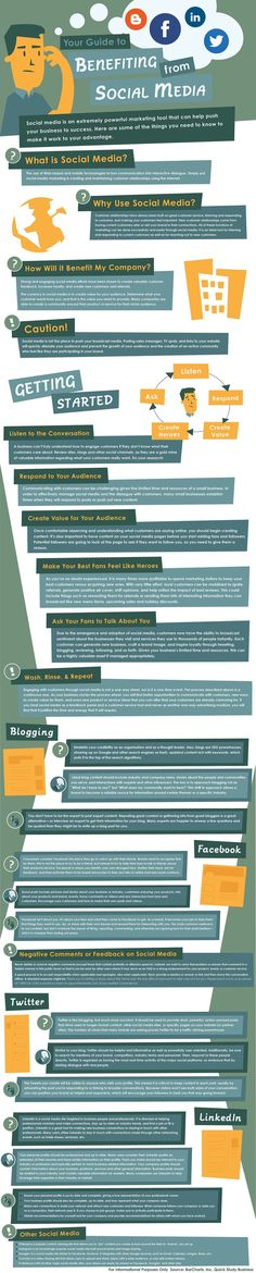 How Do Your Businesses Benefit From Social Media? #infographic