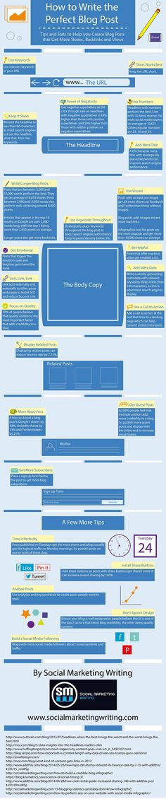 How To Write The Perfect Blog Post - #infographic
