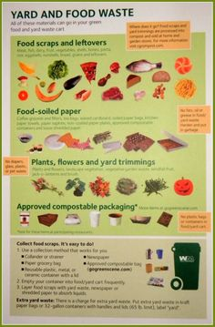 Compost-ables Guide! Help your carbon footprint: put these items in your Yard Waste Bin (check with your city). Help provide your city with free compost soil and reduce their use of landfills.