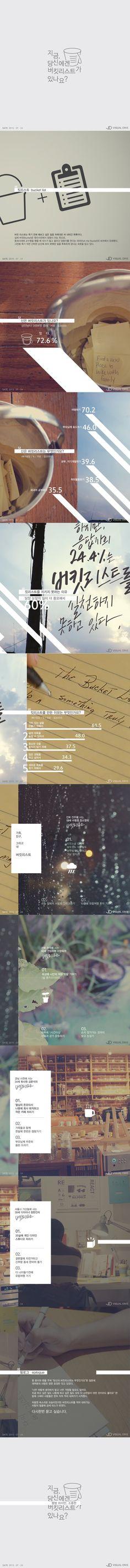당신의 '버킷리스트'는 무엇인가요? [카드뉴스] #Bucket_list / #Infographic ⓒ 비주얼다이브 무단 복사·전재·재배포 금지