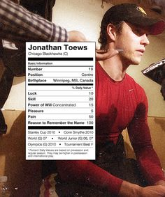 Nutritional label - Jonathan Toews -- a spin off of the most excellent song by Fort Minor, Remember the Name