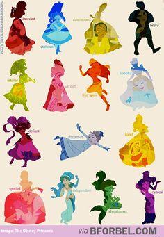 Princess Personalities…