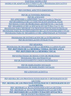 Gobierno de Canaria: Programas Educativos Personalizados Alter, Periodic Table, How To Plan, School, Special Needs, Standardized Test, Special Education Teacher, Rubrics, Periodic Table Chart