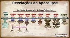 Resultado de imagem para mapas bíblicos download